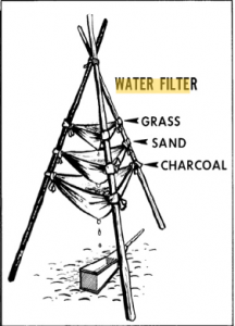 Improvised Water Filter For Survival