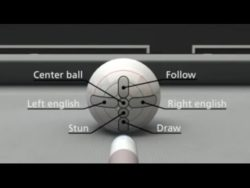 How to Put Spin on a Cue Ball (Watch and Learn)